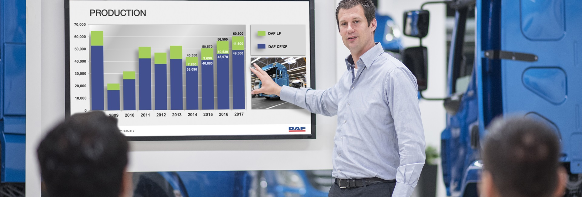DAF Corporate Fact Figures 001 header